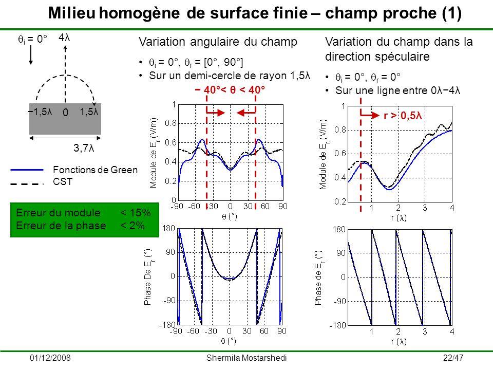 Milieu homogène de surface finie – champ proche (1)