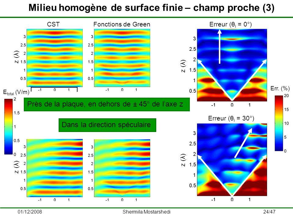 Milieu homogène de surface finie – champ proche (3)