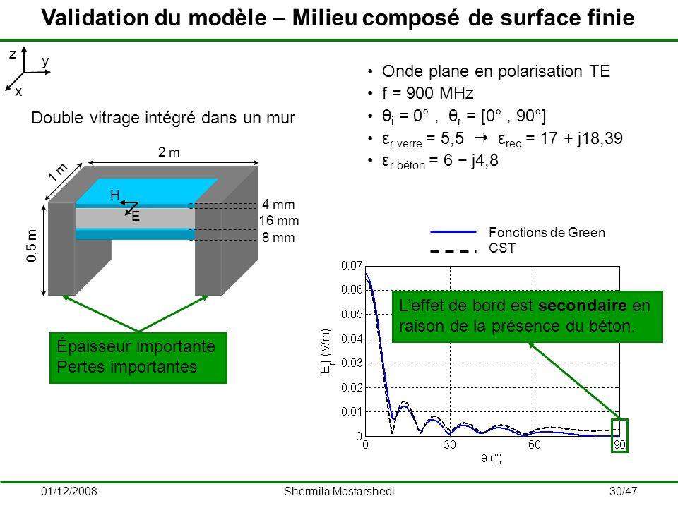Validation du modèle – Milieu composé de surface finie
