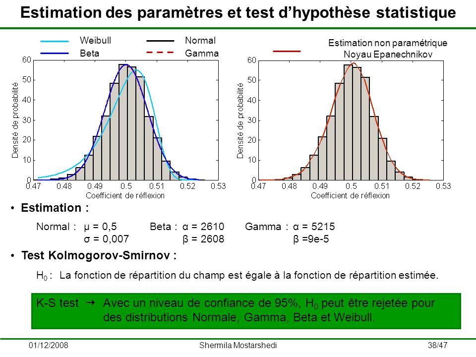 Estimation des paramètres et test d'hypothèse statistique