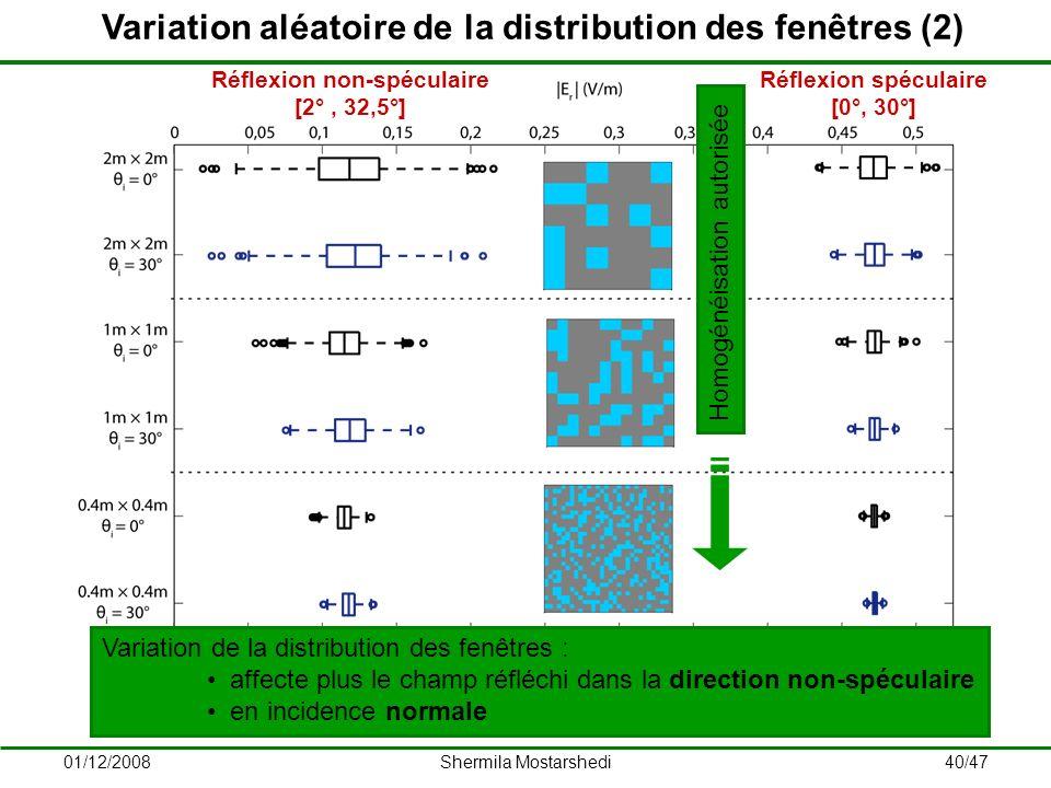 Variation aléatoire de la distribution des fenêtres (2)