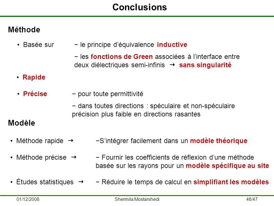 Conclusions Méthode Modèle