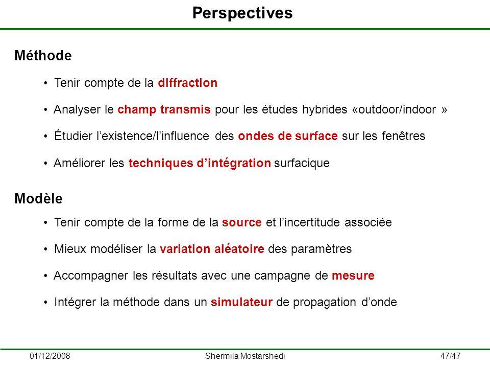 Perspectives Méthode Modèle Tenir compte de la diffraction