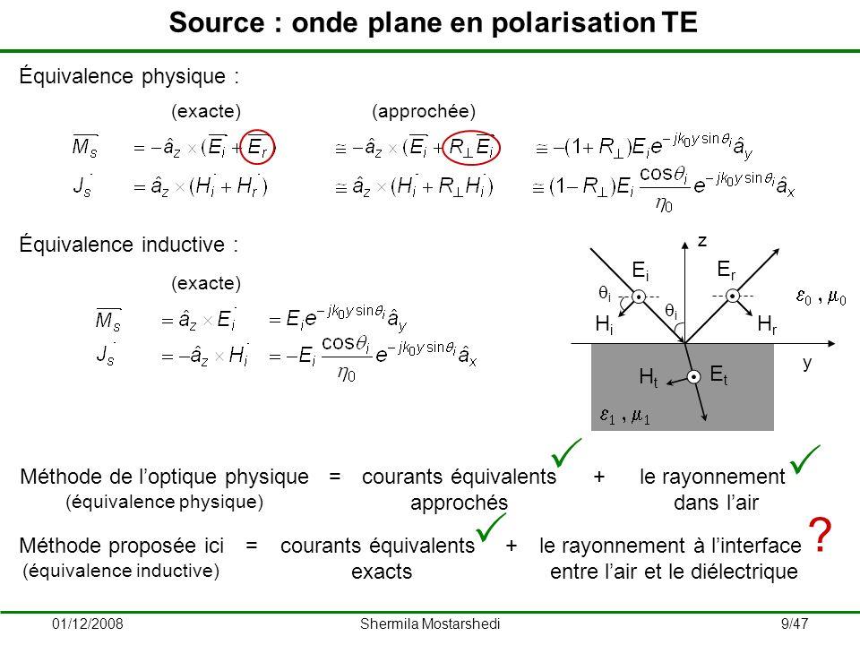 Source : onde plane en polarisation TE