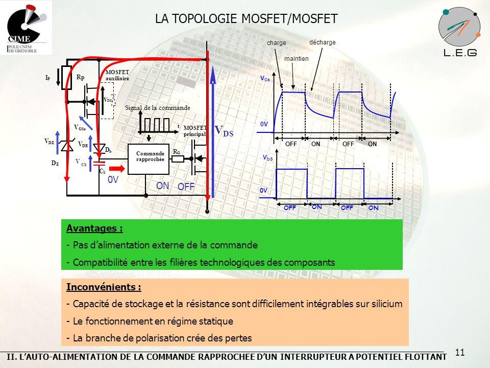LA TOPOLOGIE MOSFET/MOSFET