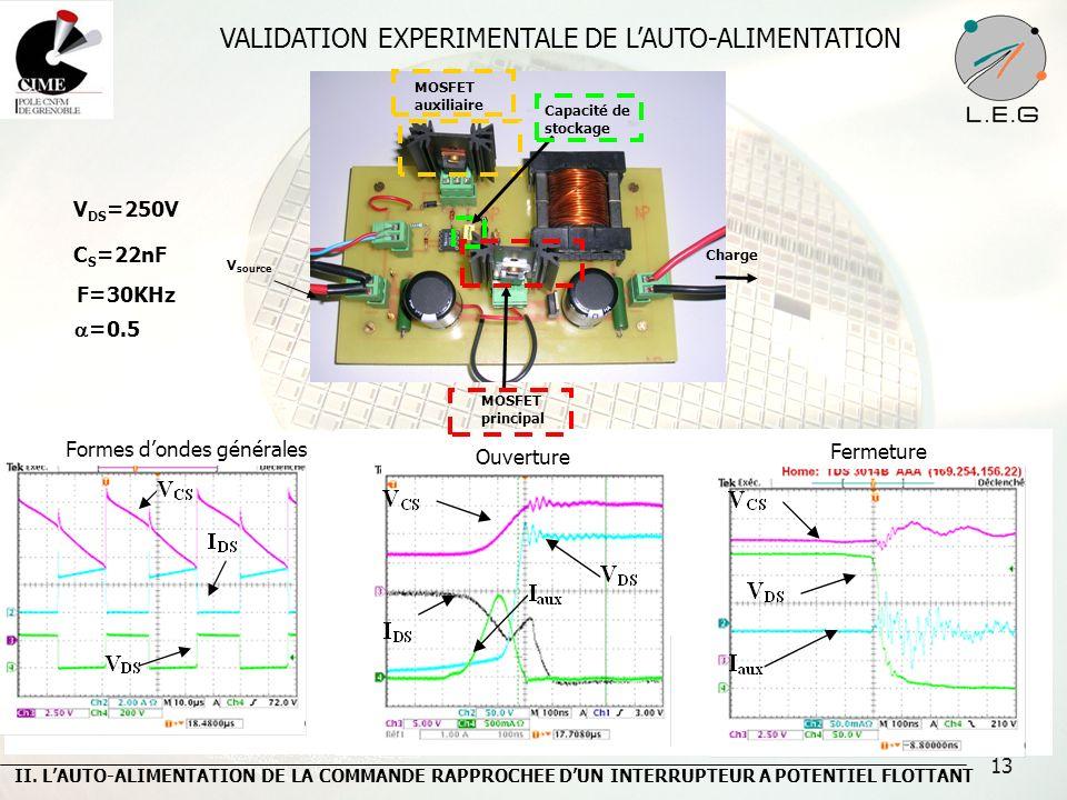VALIDATION EXPERIMENTALE DE L'AUTO-ALIMENTATION