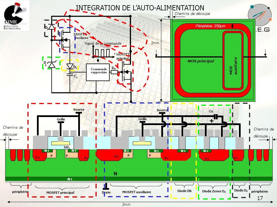 INTEGRATION DE L'AUTO-ALIMENTATION