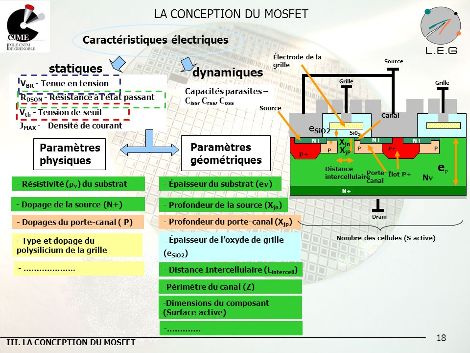 LA CONCEPTION DU MOSFET