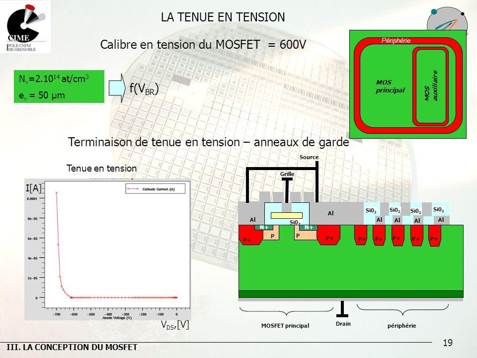 Calibre en tension du MOSFET = 600V
