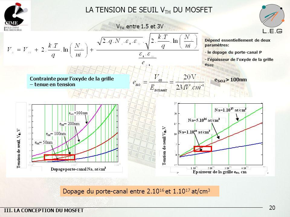 LA TENSION DE SEUIL VTH DU MOSFET