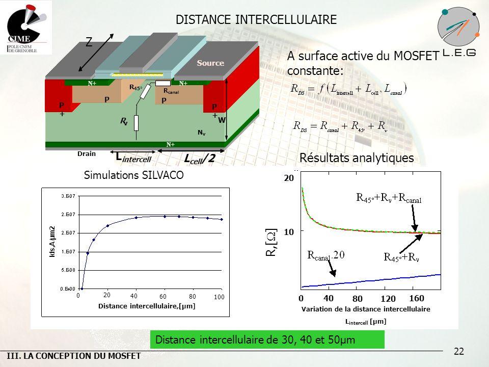 Variation de la distance intercellulaire