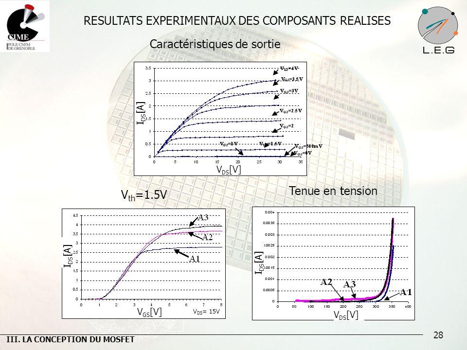 RESULTATS EXPERIMENTAUX DES COMPOSANTS REALISES