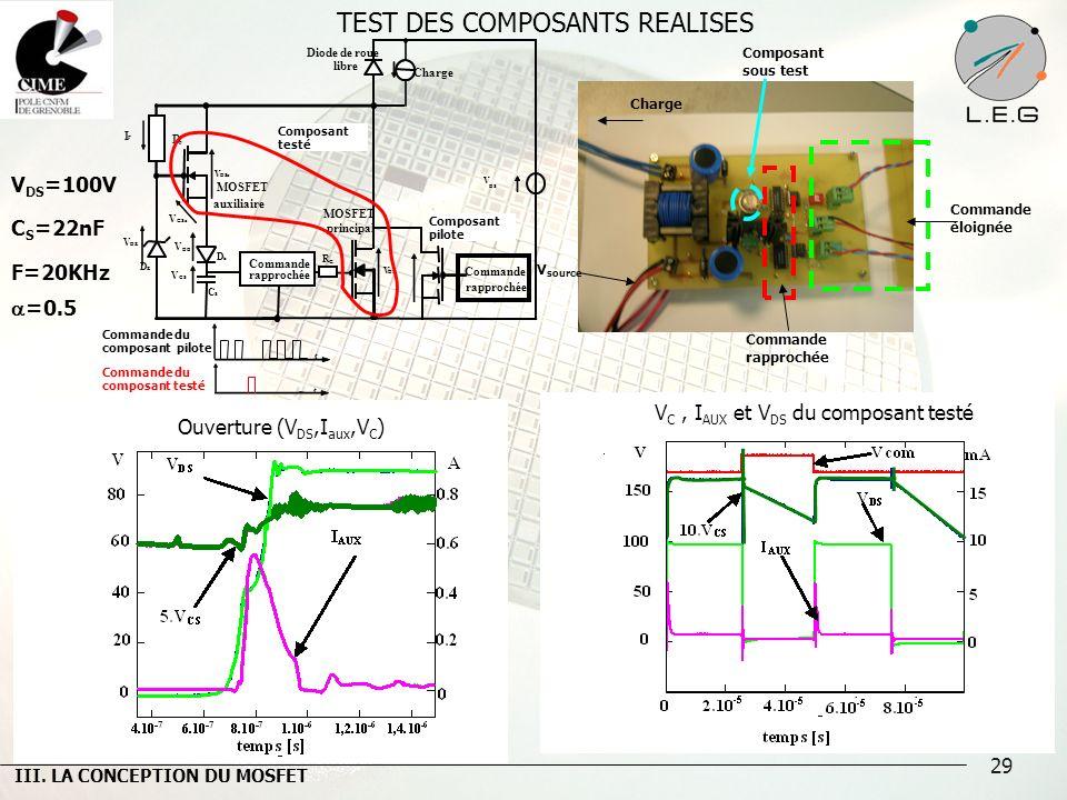 TEST DES COMPOSANTS REALISES