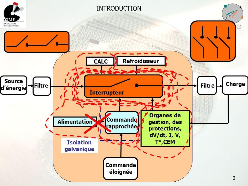 Organes de gestion, des protections, dV/dt, I, V, T°,CEM