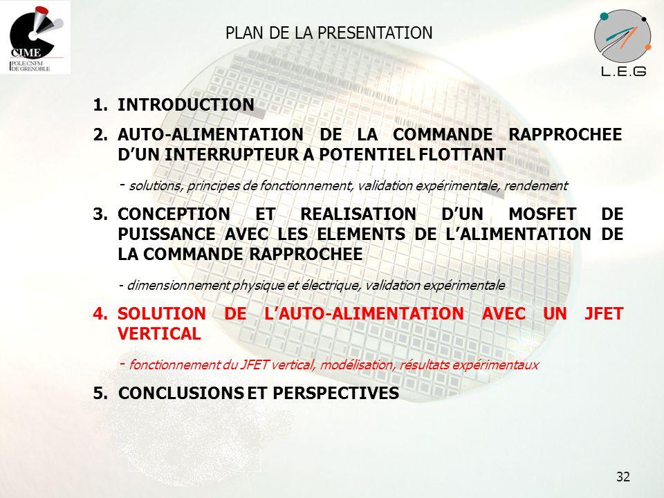 PLAN DE LA PRESENTATION