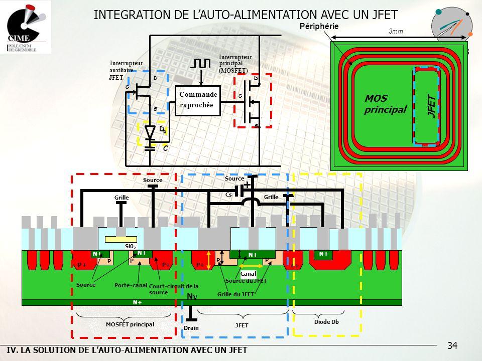 INTEGRATION DE L'AUTO-ALIMENTATION AVEC UN JFET