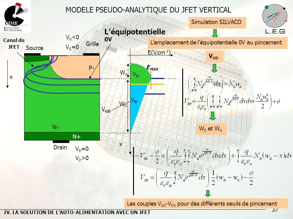 MODELE PSEUDO-ANALYTIQUE DU JFET VERTICAL