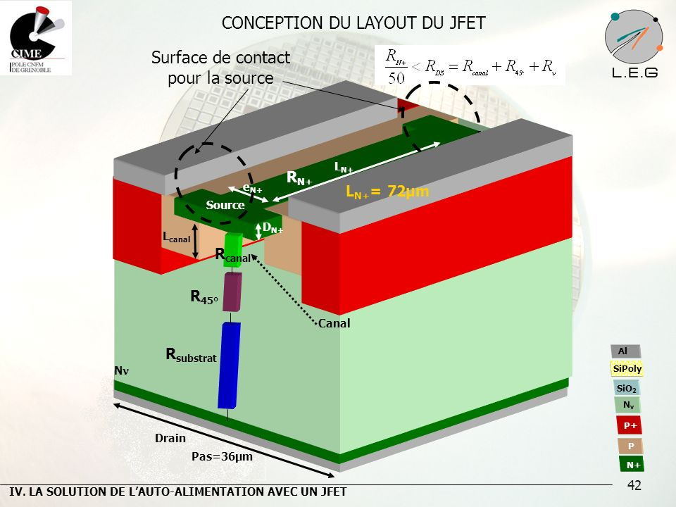 CONCEPTION DU LAYOUT DU JFET