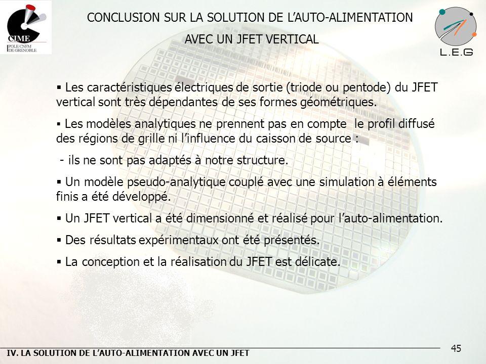 CONCLUSION SUR LA SOLUTION DE L'AUTO-ALIMENTATION