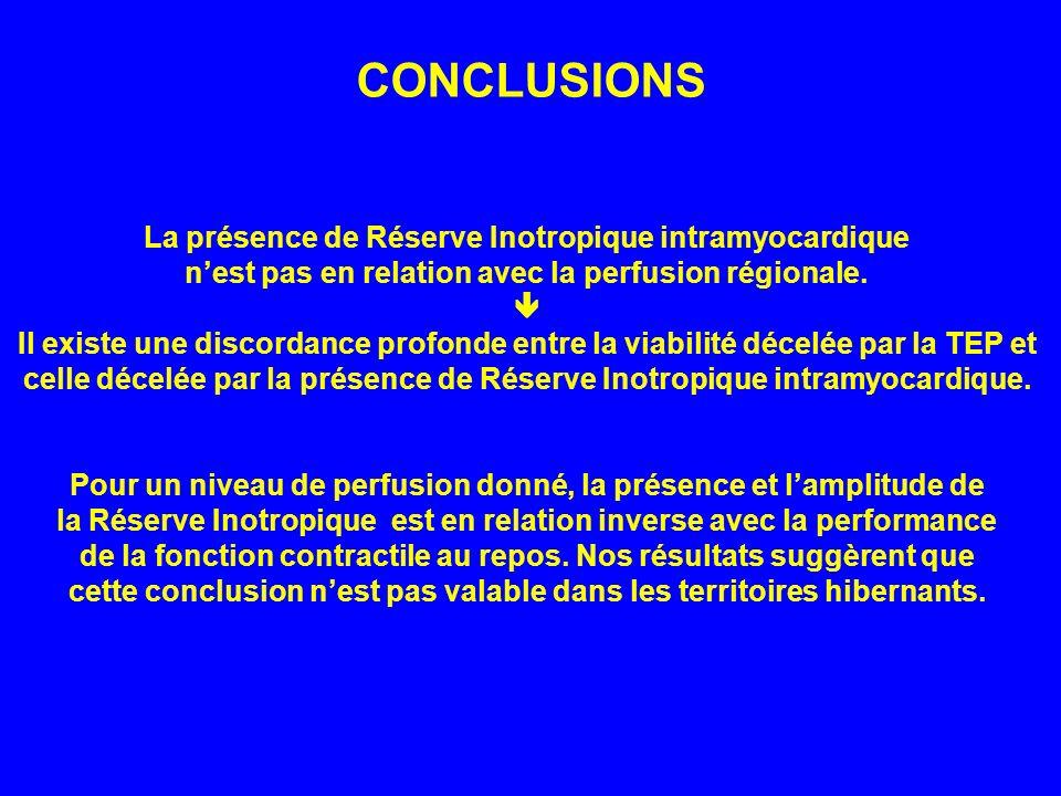 CONCLUSIONS La présence de Réserve Inotropique intramyocardique