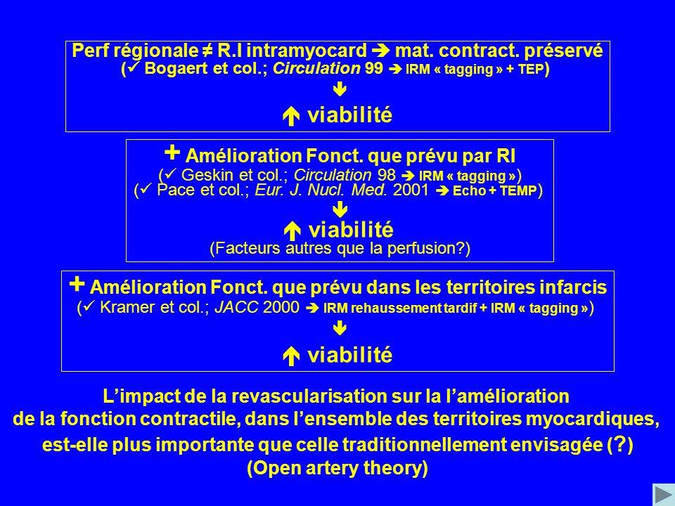 + Amélioration Fonct. que prévu par RI