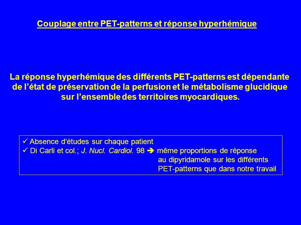 Couplage entre PET-patterns et réponse hyperhémique