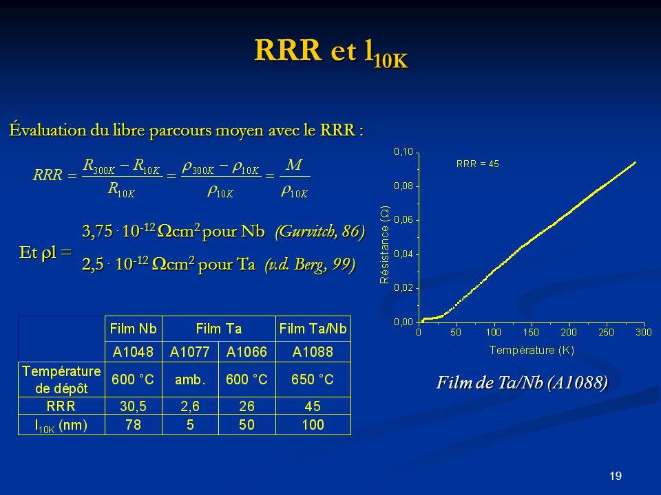 RRR et l10K Évaluation du libre parcours moyen avec le RRR :