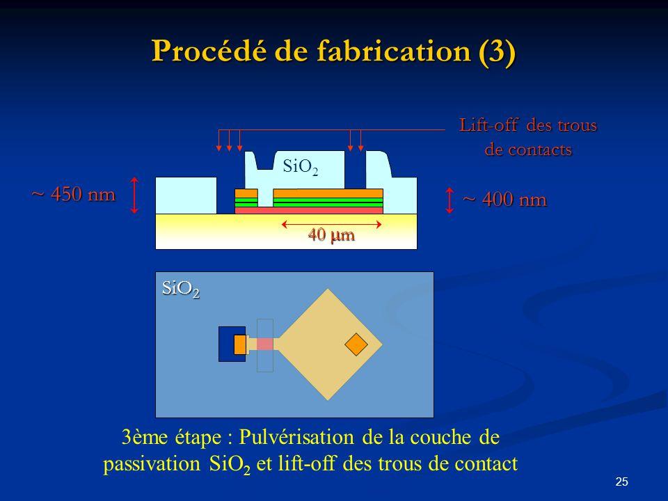 Procédé de fabrication (3)