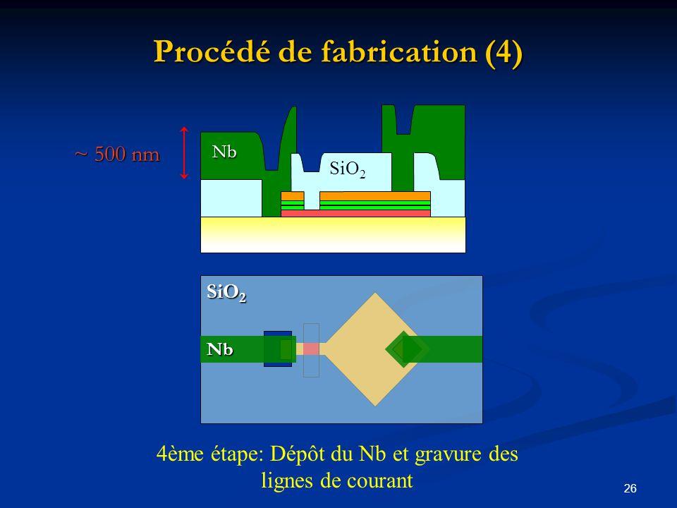 Procédé de fabrication (4)
