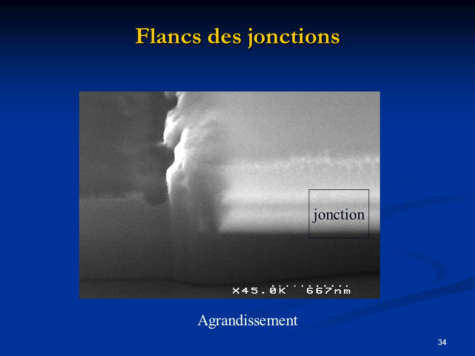 Flancs des jonctions jonction Agrandissement
