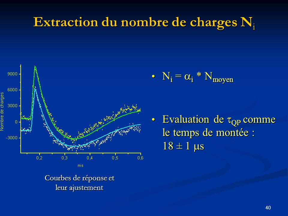 Extraction du nombre de charges Ni