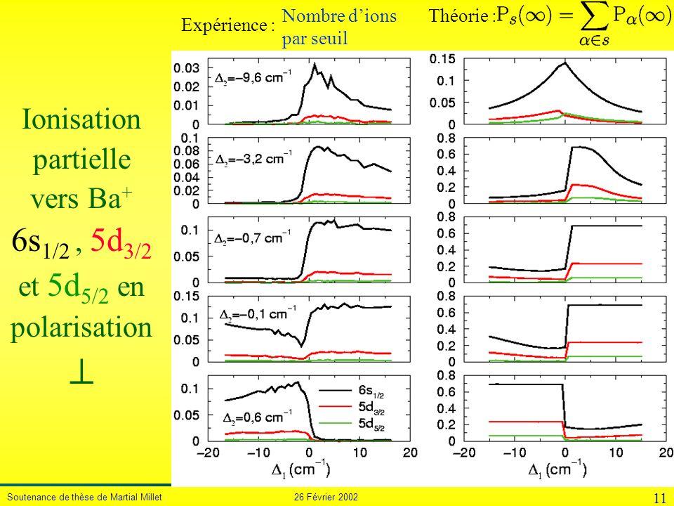 Ionisation partielle vers Ba+ 6s1/2 , 5d3/2 et 5d5/2 en polarisation ^