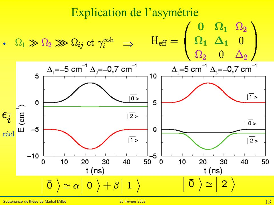 Explication de l'asymétrie