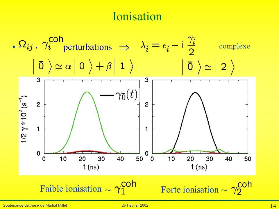 Ionisation  ~ ~ , perturbations Faible ionisation Forte ionisation