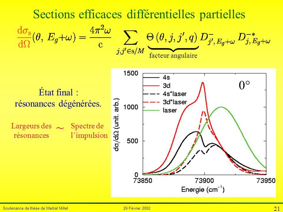 Sections efficaces différentielles partielles