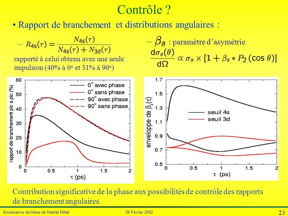 Contrôle Rapport de branchement et distributions angulaires :