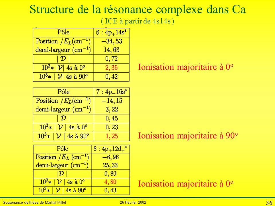 Structure de la résonance complexe dans Ca ( ICE à partir de 4s14s )