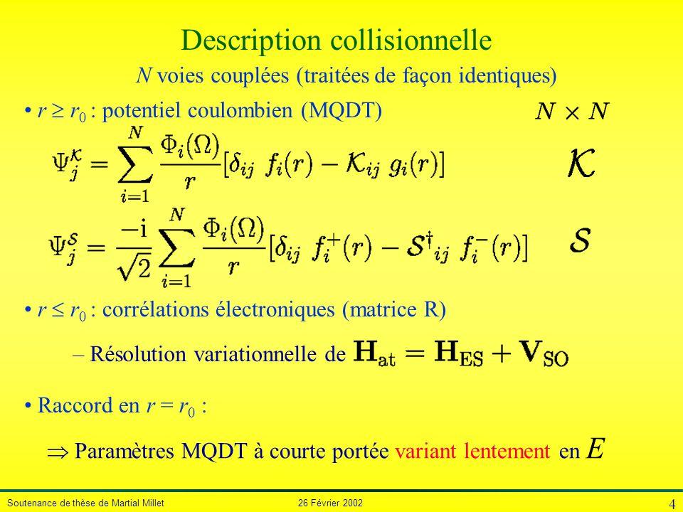Description collisionnelle