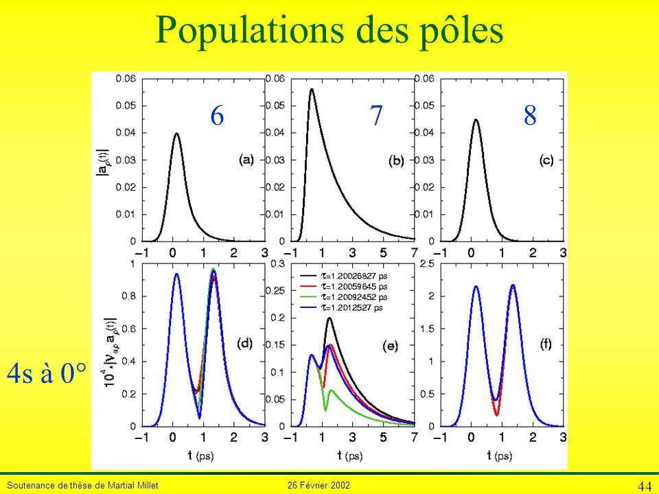 Populations des pôles 6 7 8 4s à 0°