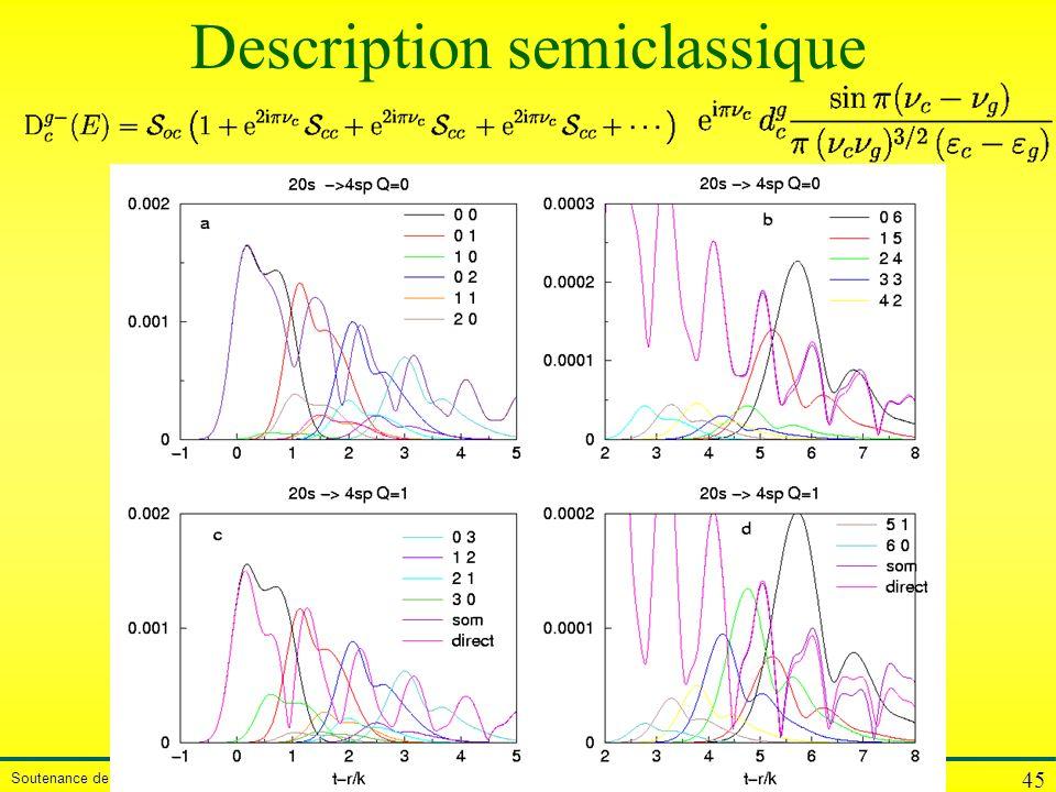 Description semiclassique