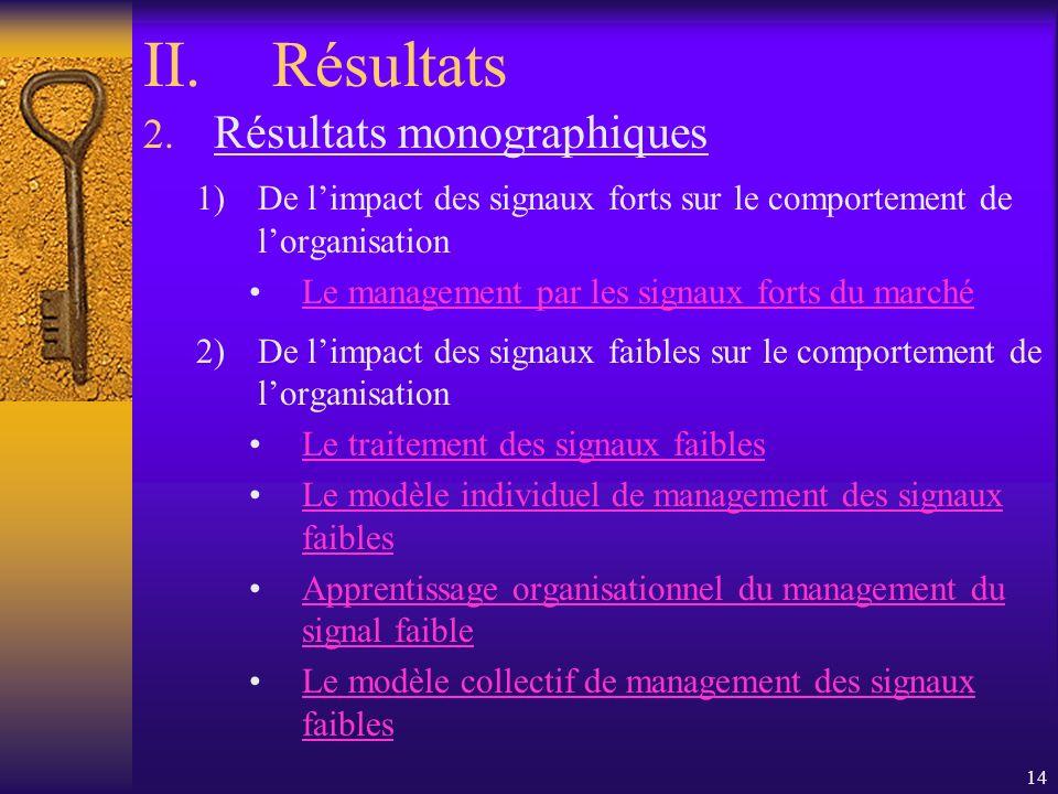 Résultats Résultats monographiques