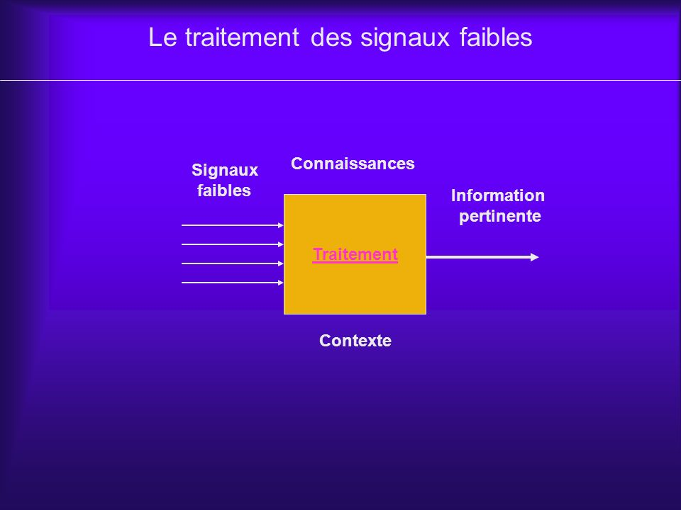 Le traitement des signaux faibles