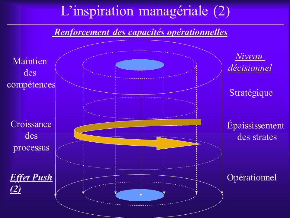 L'inspiration managériale (2)