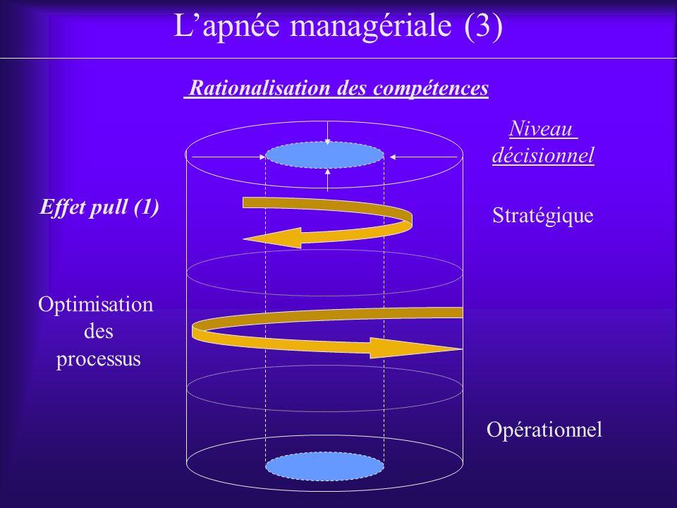 L'apnée managériale (3)