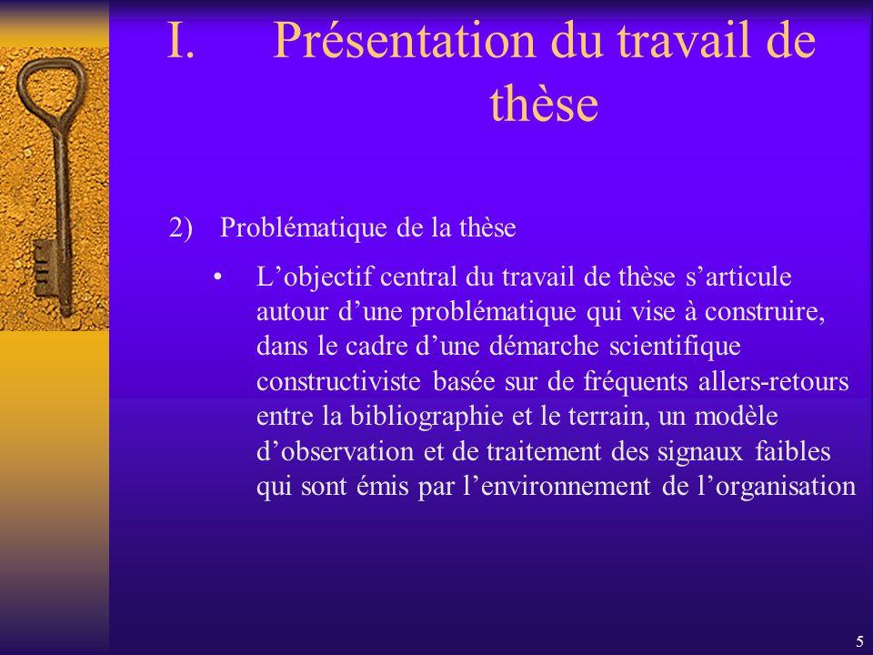 Présentation du travail de thèse