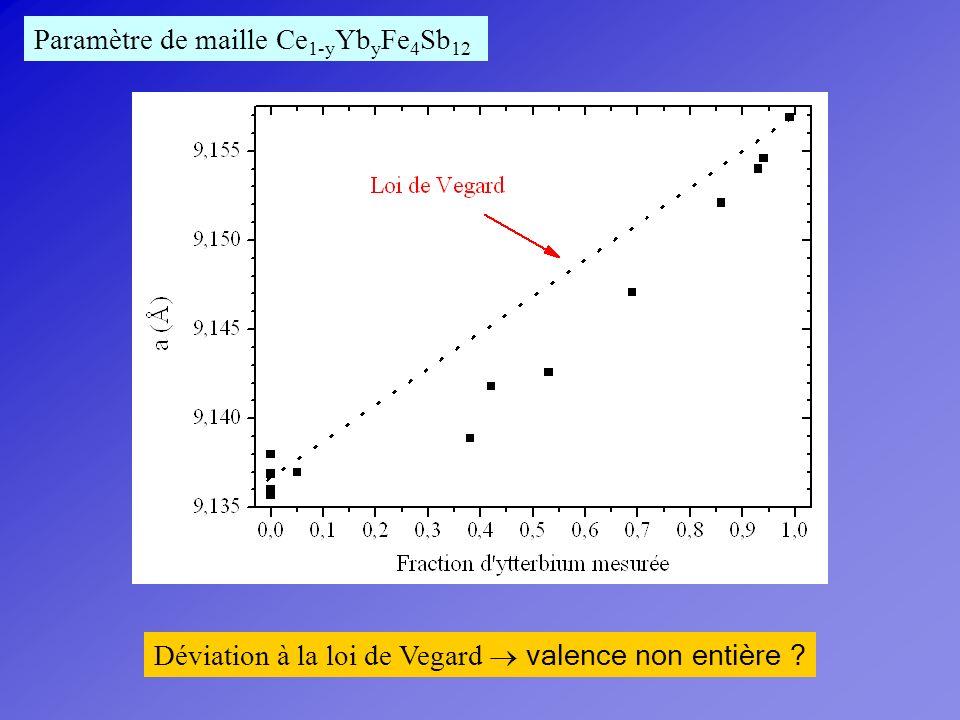 Déviation à la loi de Vegard ® valence non entière