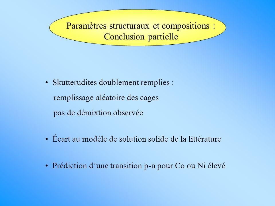 Paramètres structuraux et compositions : Conclusion partielle