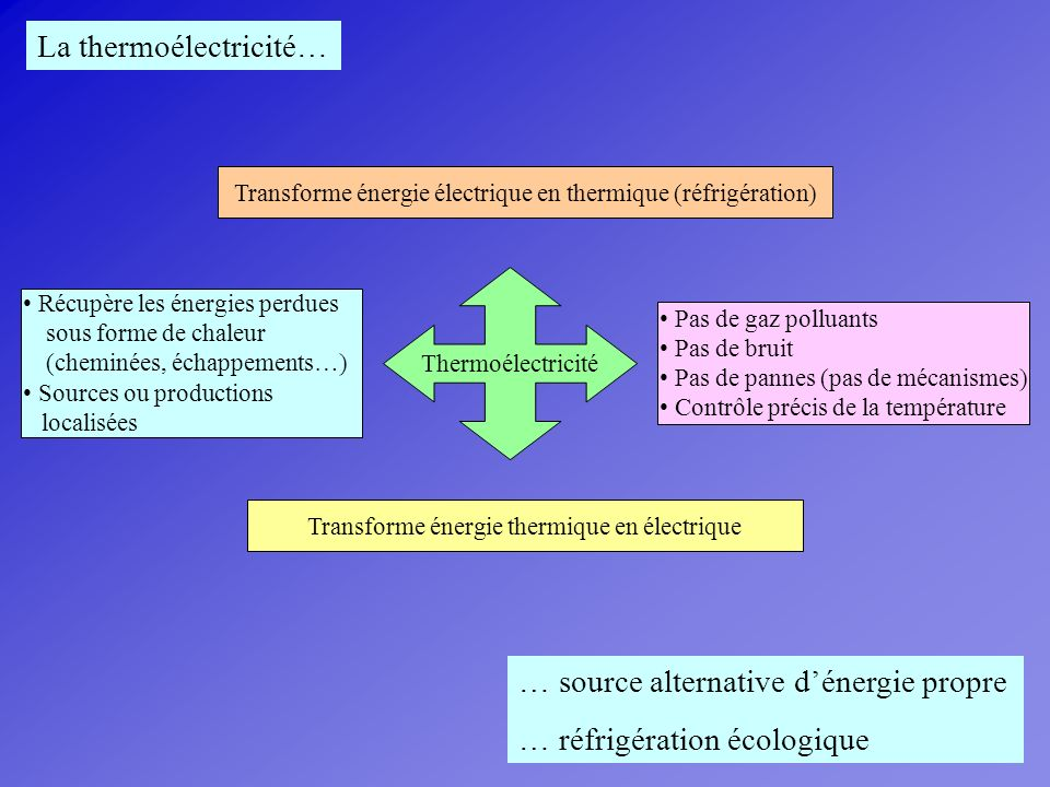 La thermoélectricité…