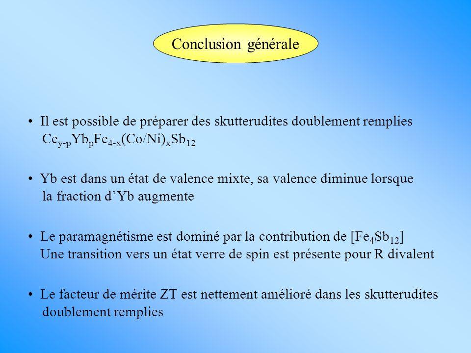 Conclusion générale Il est possible de préparer des skutterudites doublement remplies. Cey-pYbpFe4-x(Co/Ni)xSb12.