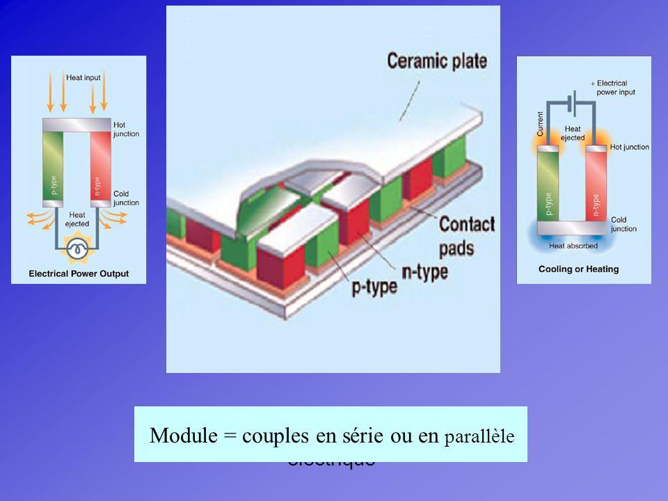 Module = couples en série ou en parallèle